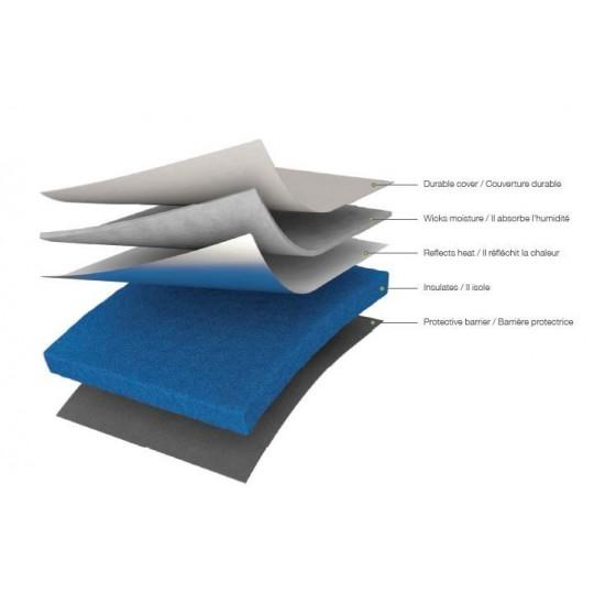EasyPress mat 30,5 x 30,5 cm